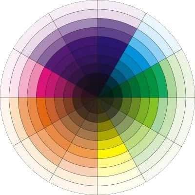 Renk Kombini nasıl yapılır, hangi renk hangi renkle giyilir, renk uyumları tablosu